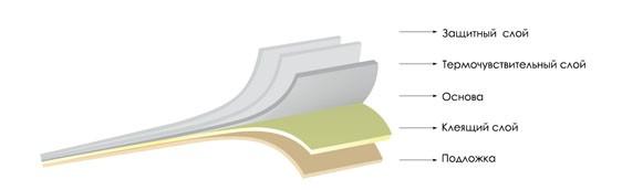 состав термоэтикетки топ